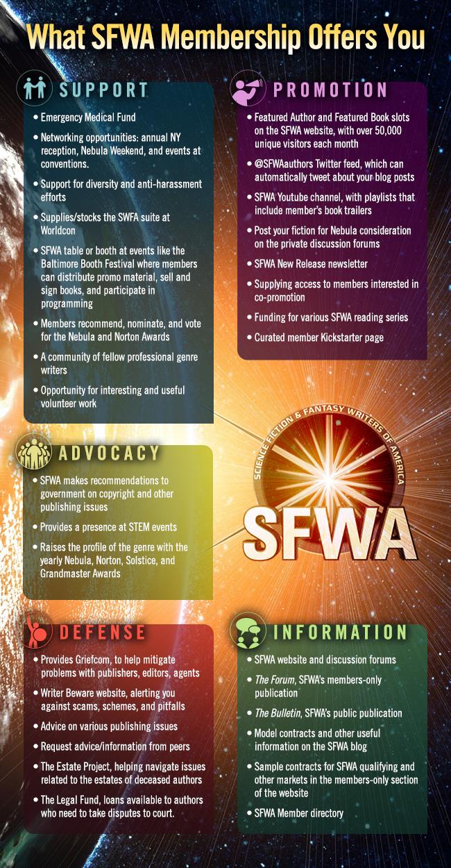 SFWA-member-benefits-infographic